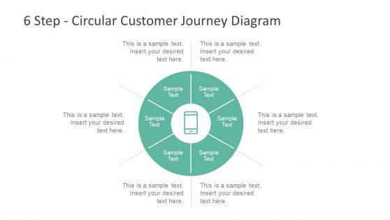 6 Segments Circular Flow Diagram