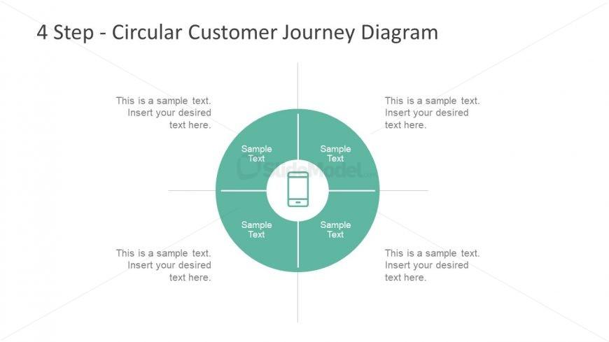 Slide of 4 Steps Circular Diagram