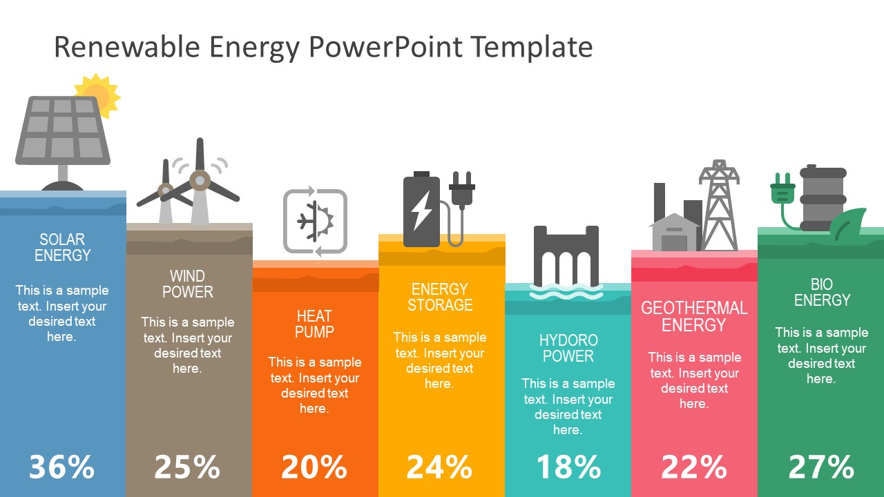 Renewable Energy PowerPoint Template