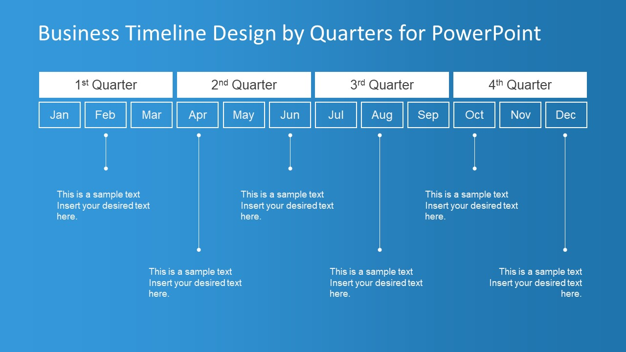 business timeline design by quarters for powerpoint slidemodel