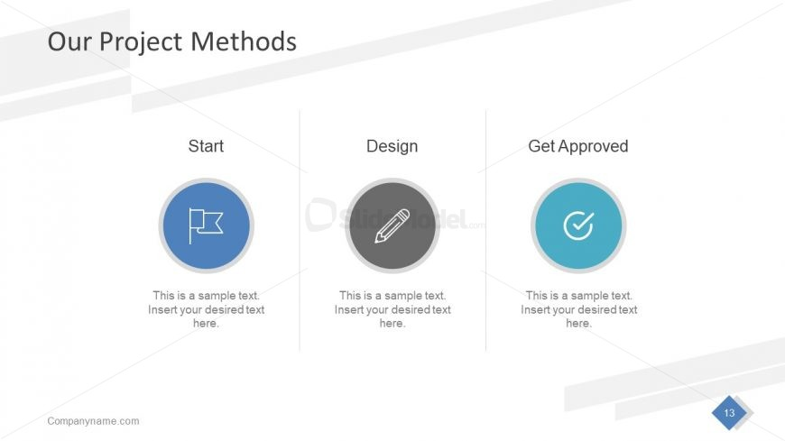Template of Project Methods