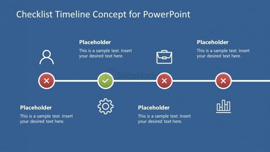 Presentation of Checklist Timeline