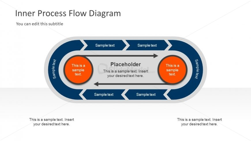 Chevron Template of Process FLow