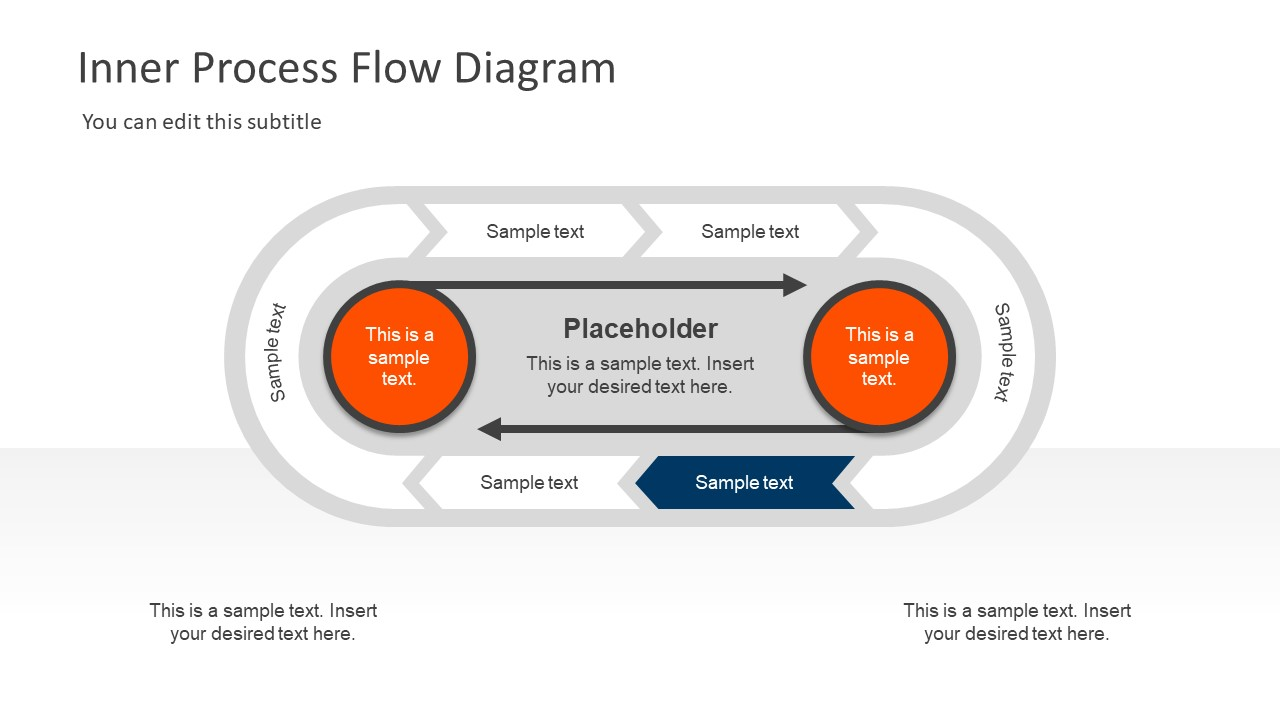 Inner Process Flow Diagram Powerpoint Template Slidemodel For Useful
