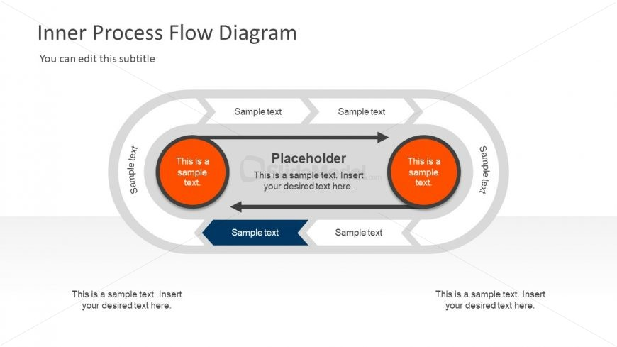 Inner Process Diagram Cycle for Business
