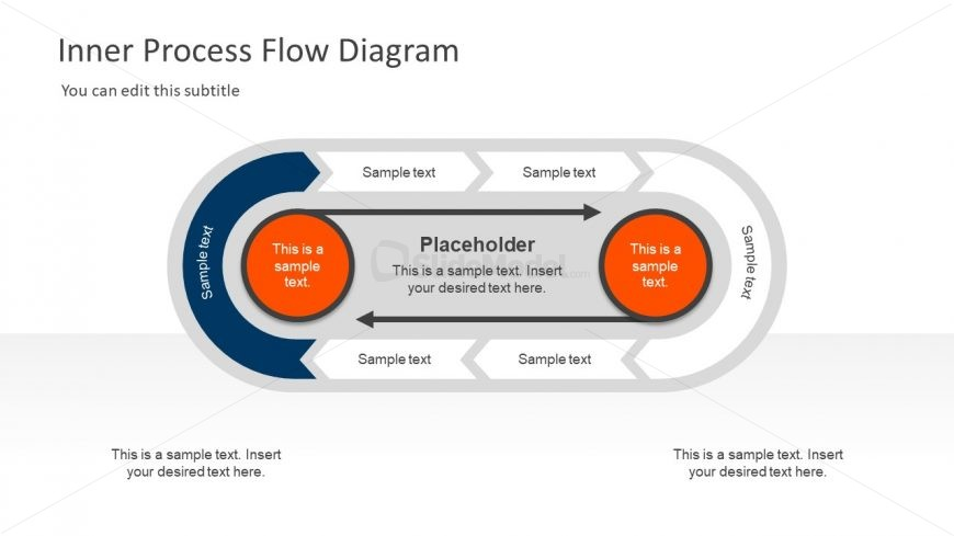 Chevron Layout Design for Process Flow