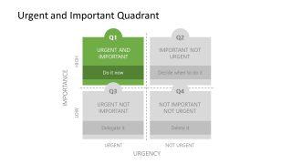 Urgent Important Quadrant Eisenhower PowerPoint