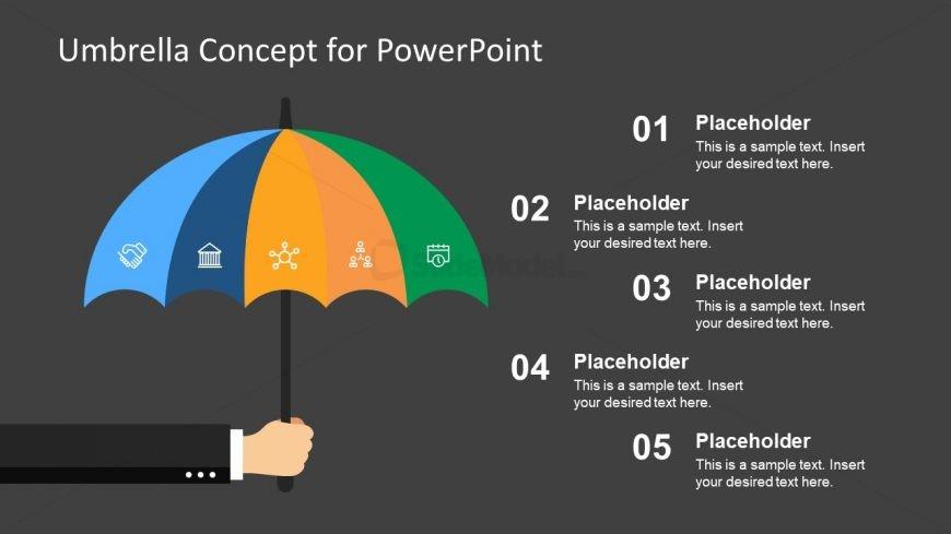 Presentation of Umbrella Risk Management