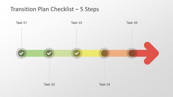 Presentation of Transition Plan in Timeline