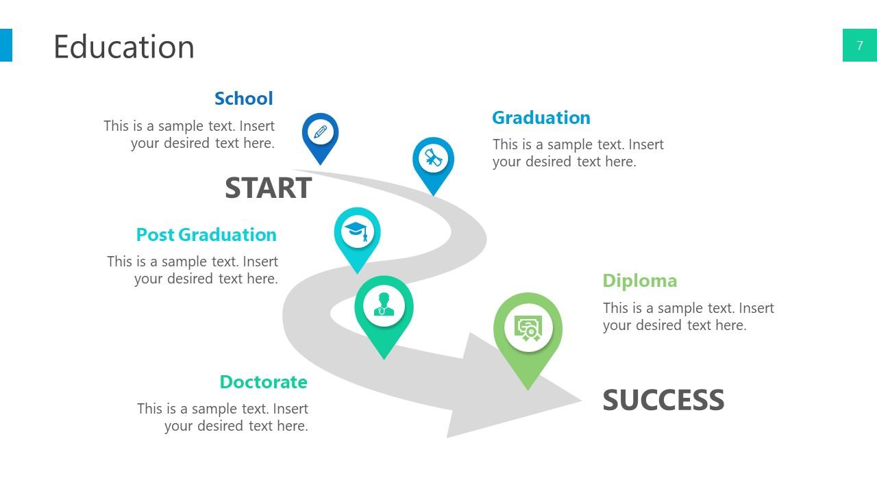 roadmap powerpoint self journey