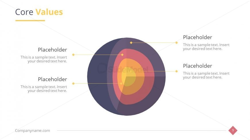 Company Core Competencies Presentation