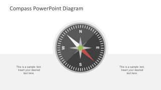Editable Compass PowerPoint Diagram