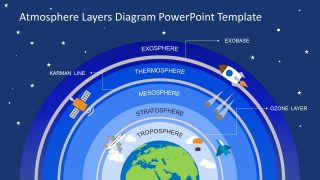 Atmosphere Layers PowerPoint Template