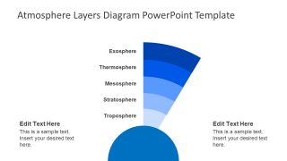 Geology Presentation of Atmospheric Layers