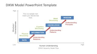 Data Chart Presentation Template