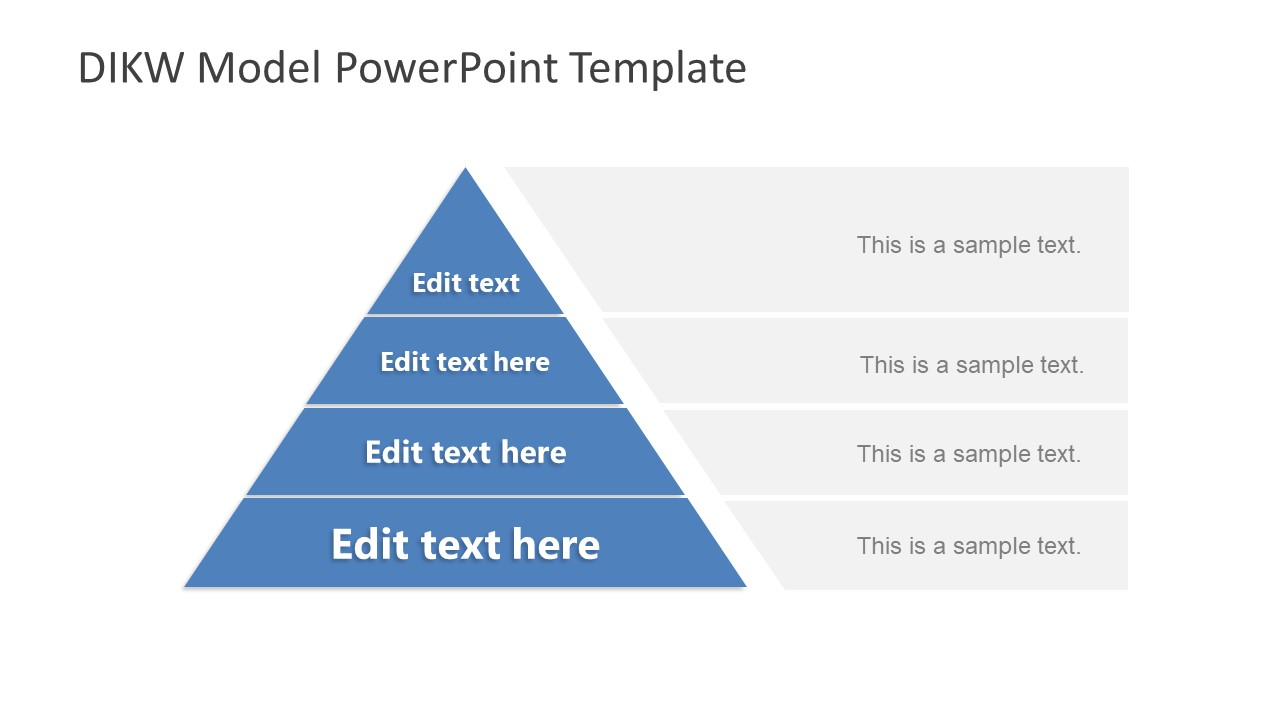 Pyramid Template | Dikw Model Powerpoint Template Slidemodel