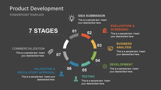 Presentation of 7 Steps Product Lifecycle