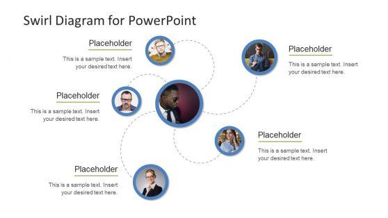 Users Presentation of Swirl Diagram