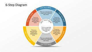 PPT Cycle of 6 Steps Design