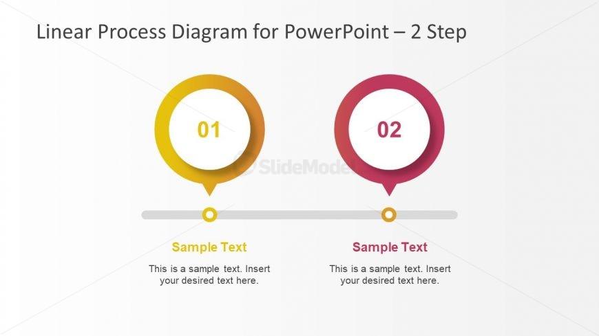 2 Steps Multi Steps Linear Process