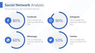 Social Media PowerPoint Charts