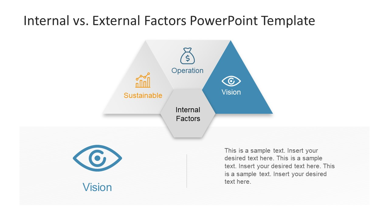 Vision Factor of Template