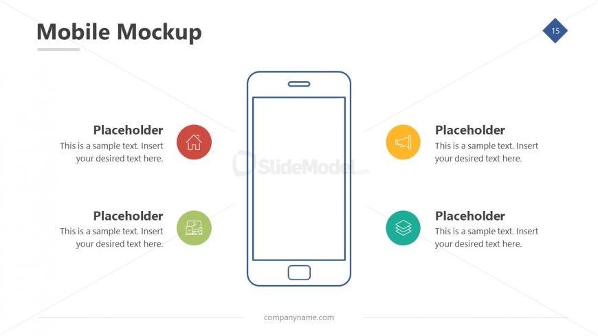 Phone Screen Display Design