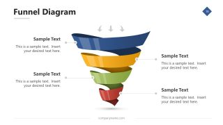 Presentation of Funnel Diagram