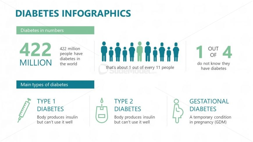Layout of Diabetes Infographics Clipart