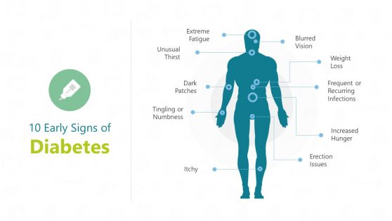Healthcare Symptoms Slide of Diabetes