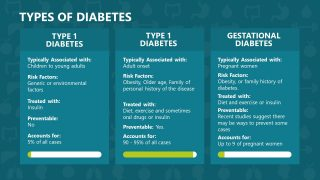 diabetes mellitus pengertiana ppt