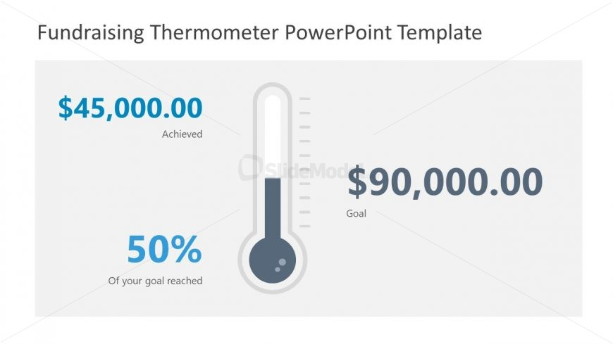 PPT Thermometer for Charity Events