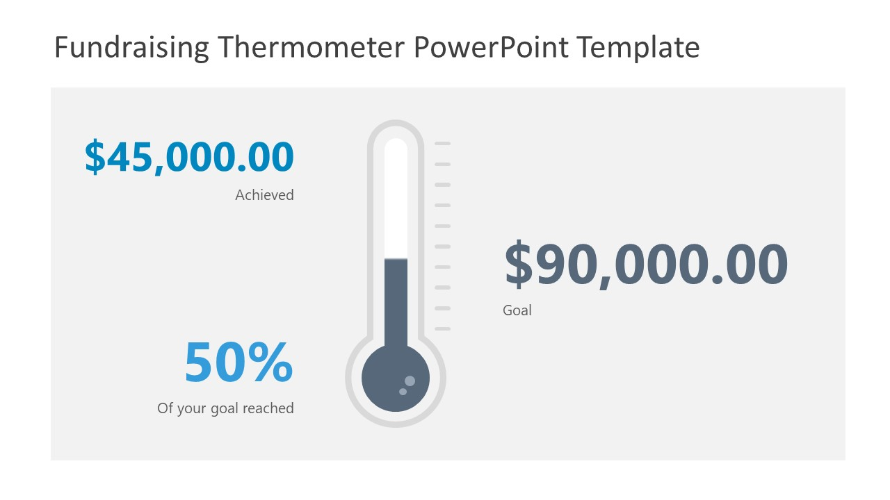 Editable Thermometer Clipart Template Ppt For Charity Events