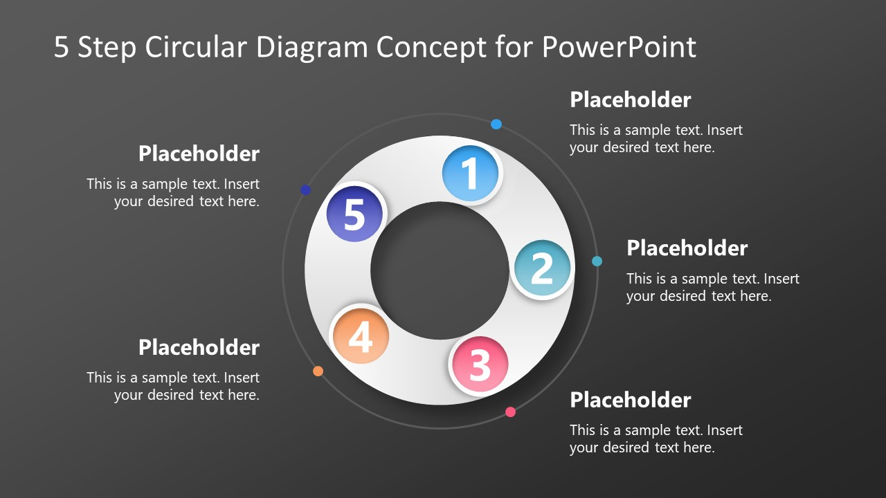 Presentation of 5 Steps Circular Layout