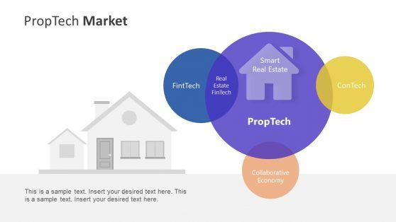 Smart Home Technology Proptech