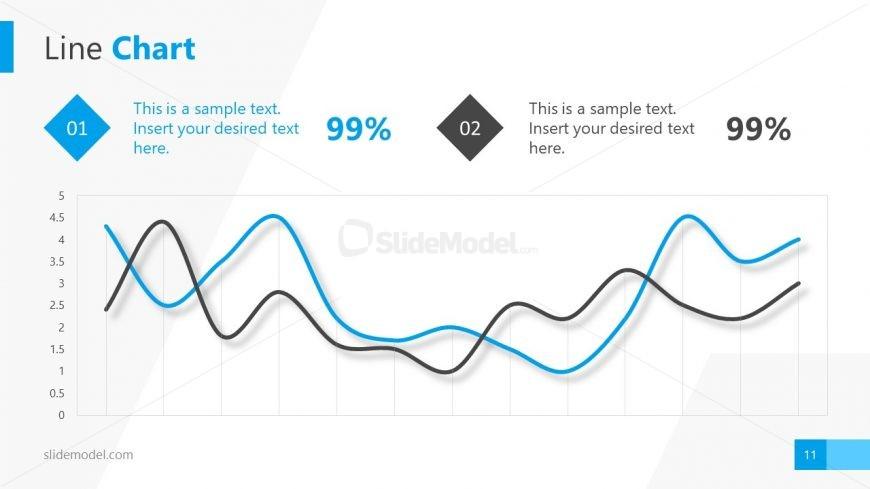 Karma Slide Data Driven Chart