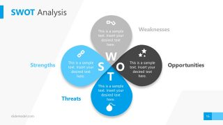 Template of SWOT in Karma PPT
