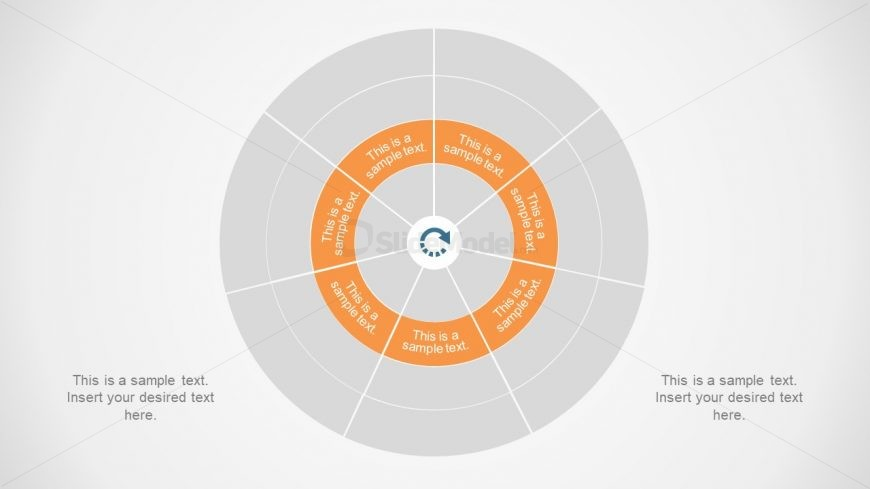 Levels of Concentric Circles PPT