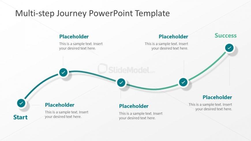 Slope Design PPT Journey Multi Step