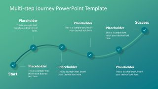 6 Steps Layout of Journey