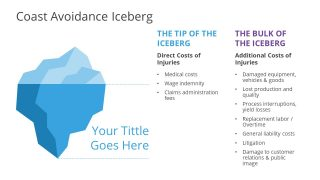 Iceberg PowerPoint for Safety Cost
