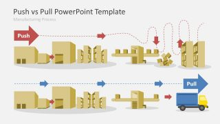 Manufacturing Pull vs Push PowerPoint Template