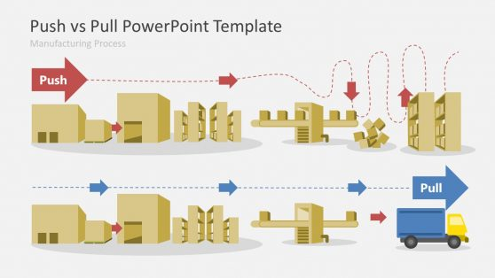 Supply Chain Management PowerPoint Templates