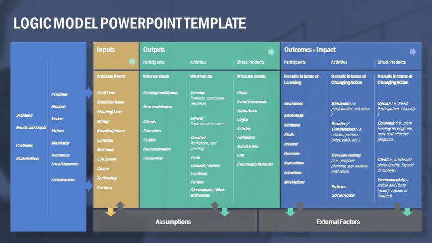 Business Logic Model Presentation