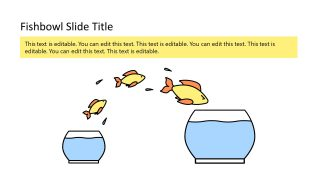 Fish Moving to Fishbowl Template