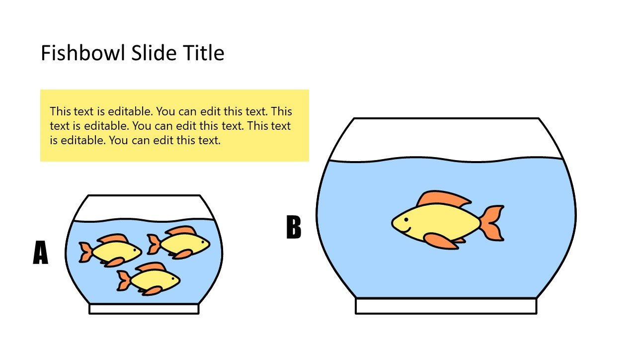 PowerPoint Concept Diagram for Fishbowl Analogy