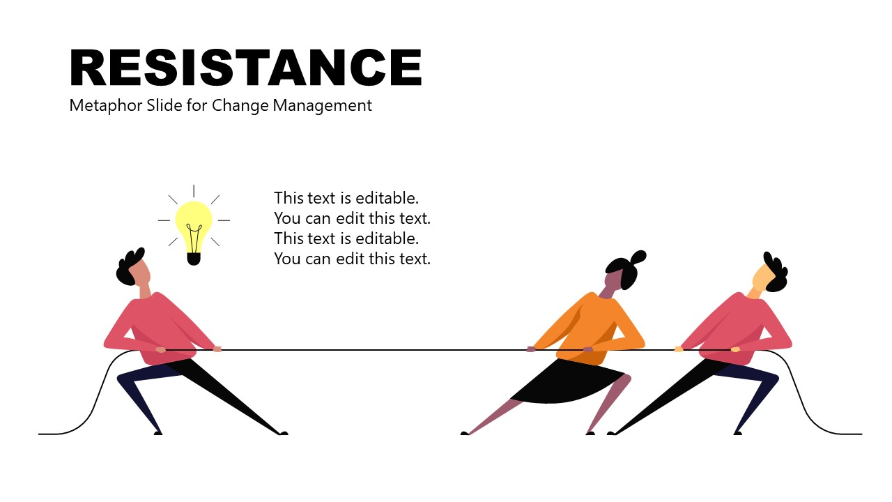 PowerPoint Change Management Metaphor Resistance