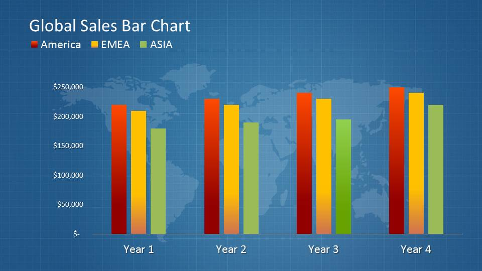 Global Sales Bar Chart Template For Powerpoint  Slidemodel