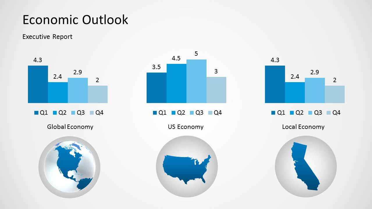 Economic outlook powerpoint template slidemodel economic outlook report for powerpoint toneelgroepblik Image collections