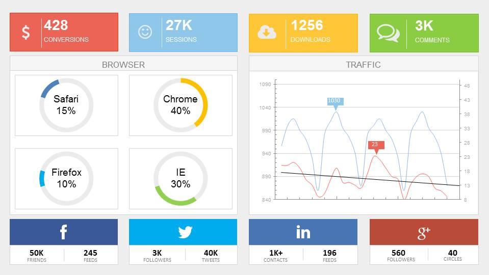 digital marketing dashboard powerpoint template slidemodel. Black Bedroom Furniture Sets. Home Design Ideas